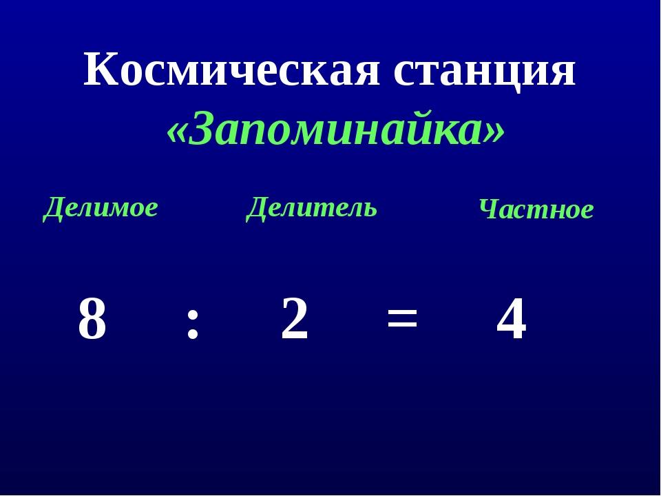 Космическая станция «Запоминайка» 8 : 2 = 4 Делимое Делитель Частное