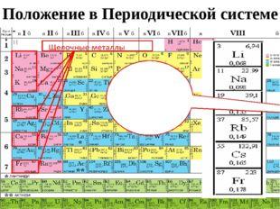 Положение в Периодической системе Щелочные металлы Li, Na, K, Rb, Cs, Fr это