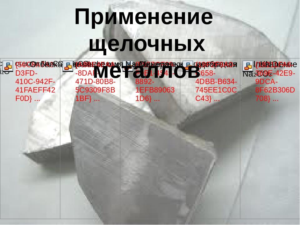 Применение щелочных металлов