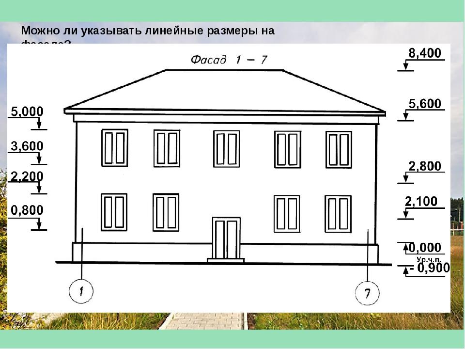 Можно ли указывать линейные размеры на фасаде?