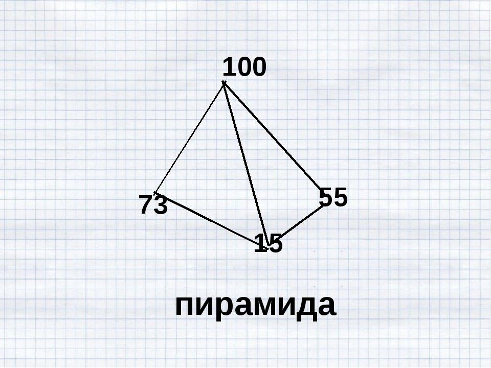 100 73 55 15 пирамида