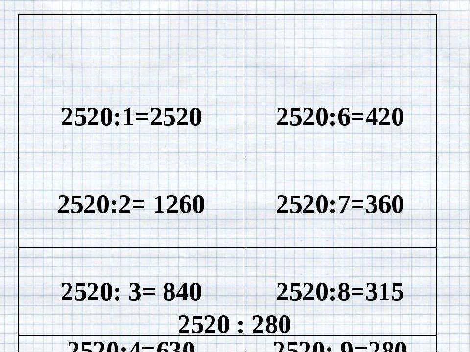 2520 : 280 2520:1=2520 2520:6=420 2520:2= 1260 2520:7=360 2520: 3= 840 2520:8...