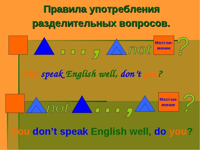 You speak English well, don't you? You don't speak English well, do you? Пра...