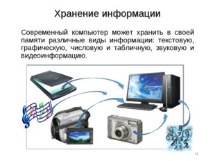 Хранение информации Современный компьютер может хранить в своей памяти различ
