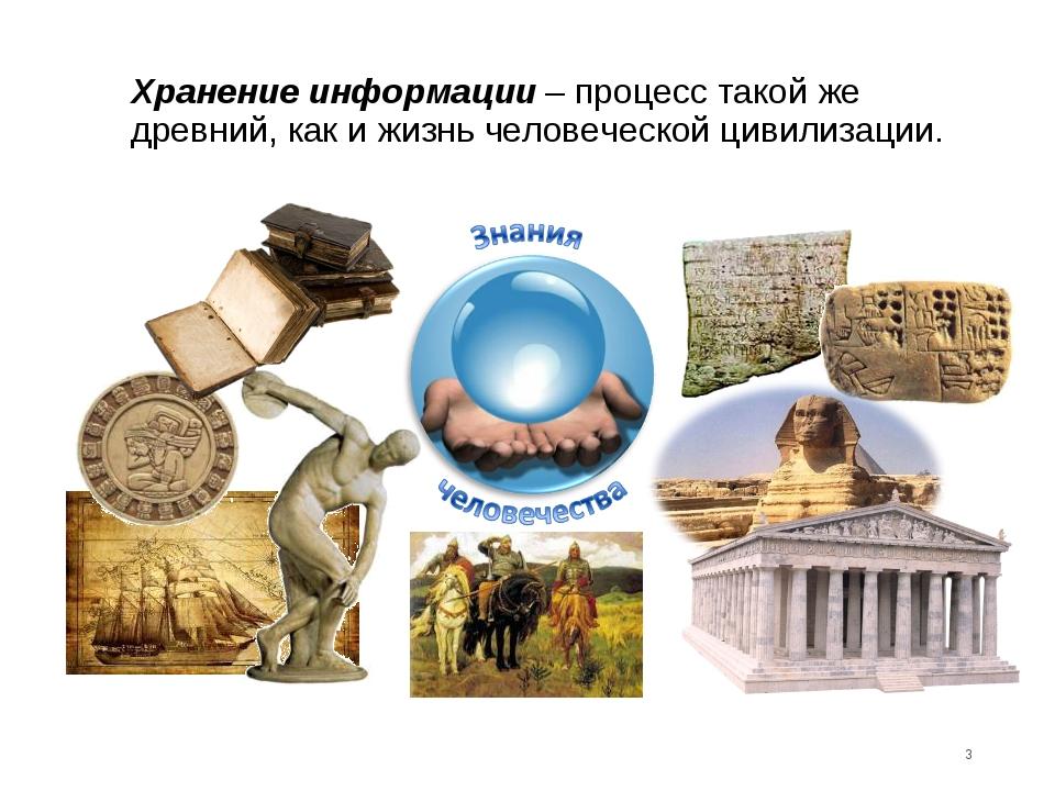 Хранение информации – процесс такой же древний, как и жизнь человеческой циви...