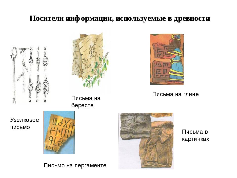 Носители информации, используемые в древности Узелковое письмо Письма на бер...