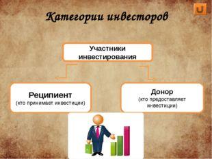 Классификация инвесторов: Частные инвесторы – гражданское население, коммерче