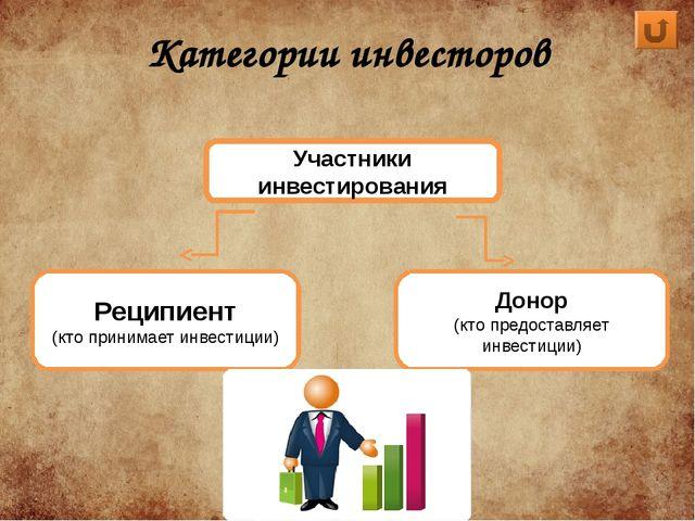 Классификация инвесторов: Частные инвесторы – гражданское население, коммерче...