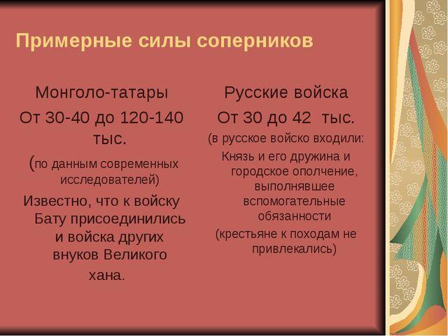Примерные силы соперников Монголо-татары От 30-40 до 120-140 тыс. (по данным...
