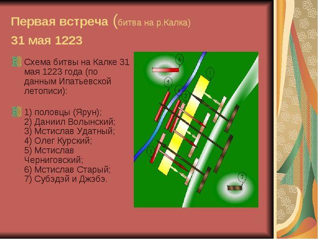 Первая встреча (битва на р.Калка) 31 мая 1223 Схема битвы на Калке 31 мая 122...