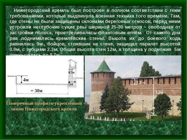Нижегородский кремль был построен в полном соответствии с теми требованиями,...