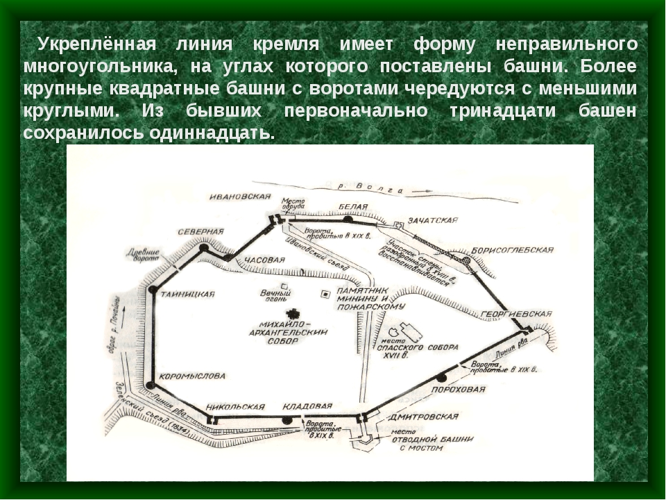 Укреплённая линия кремля имеет форму неправильного многоугольника, на углах к...