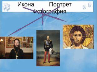 Икона Портрет Фотография