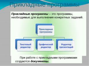 Прикладные программы – это программы, необходимые для выполнения конкретных з