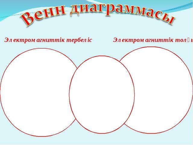 Электромагниттік тербеліс Электромагниттік толқын