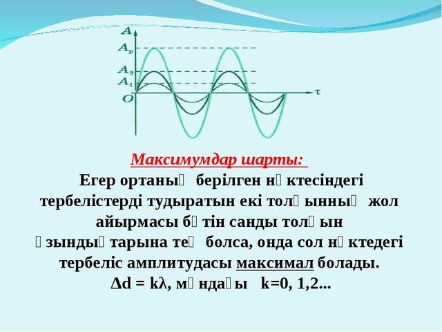 Максимумдар шарты: Егер ортаның берілген нүктесіндегі тербелістерді тудыраты...
