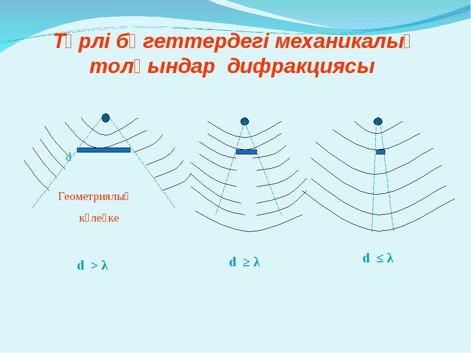 Түрлі бөгеттердегі механикалық толқындар дифракциясы d > λ d ≥ λ d ≤ λ d