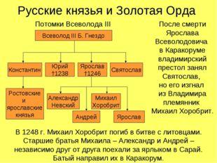 Русские князья и Золотая Орда Потомки Всеволода III После смерти Ярослава Все
