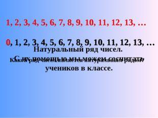 1, 2, 3, 4, 5, 6, 7, 8, 9, 10, 11, 12, 13, … 0, 1, 2, 3, 4, 5, 6, 7, 8, 9, 10