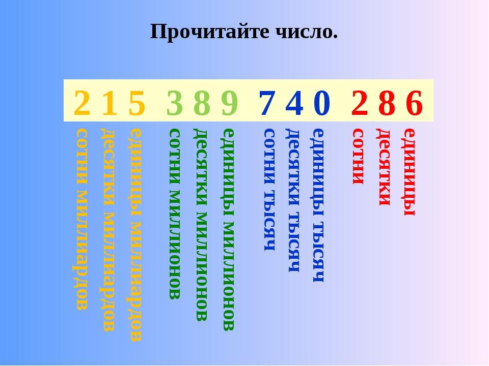 2 8 6 7 4 0 3 8 9 2 1 5 Прочитайте число. единицы сотни десятки единицы тысяч...