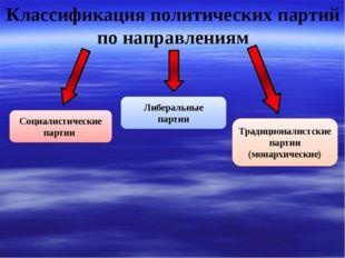Классификация политических партий по направлениям Социалистические партии Л