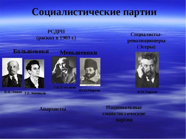 Социалистические партии РСДРП (раскол в 1903 г.) Большевики Меньшевики В.И....
