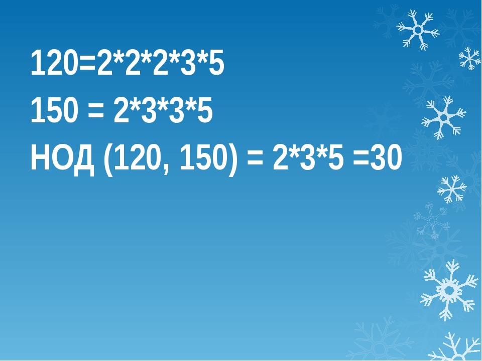120=2*2*2*3*5 150 = 2*3*3*5 НОД (120, 150) = 2*3*5 =30