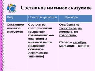Составное именное сказуемое Вид Способ выражения Примеры Составное именное ск