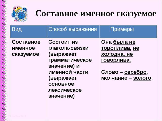 Составное именное сказуемое Вид Способ выражения Примеры Составное именное ск...