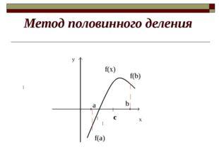 Метод половинного деления y f(x) a b f(b) f(а) c x
