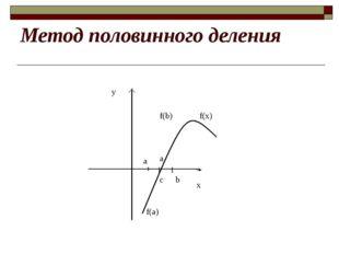 Метод половинного деления y f(x) a f(b) f(а) b c b x a