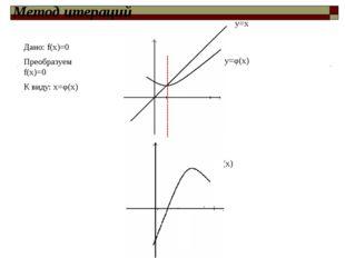 y=φ(x) y= f(x) y=x Дано: f(x)=0 Преобразуем f(x)=0 К виду: х=φ(x) Метод итер