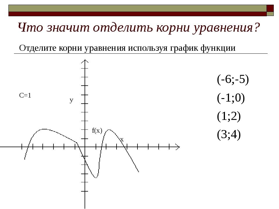Что значит отделить корни уравнения? Отделите корни уравнения используя графи...