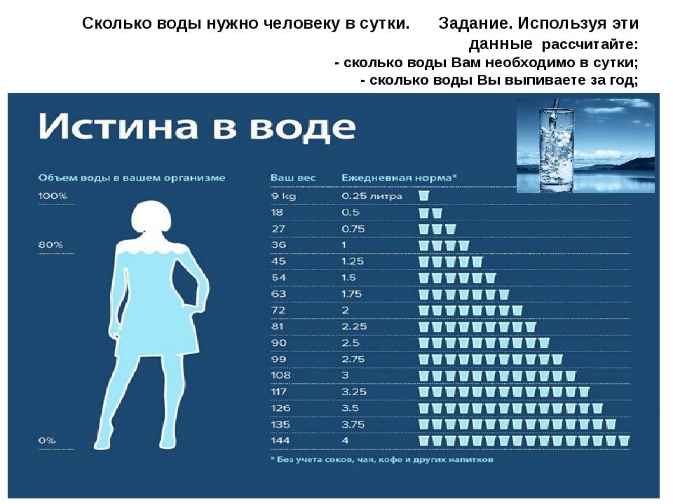 образом, как и сколько нужно пить воды светят своими