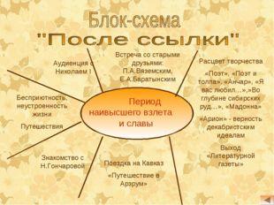Встреча со старыми друзьями: П.А.Вяземским, Е.А.Баратынским Расцвет творчеств