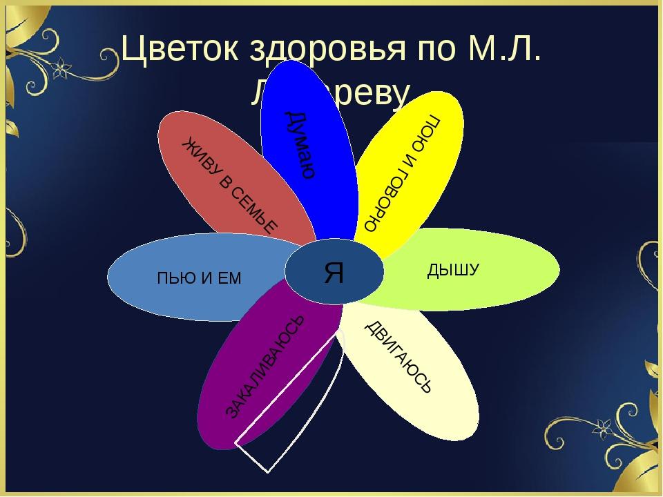 Цветок здоровья по М.Л. Лазареву ДВИГАЮСЬ ДЫШУ ПОЮ И ГОВОРЮ Думаю ЖИВУ В СЕМЬ...