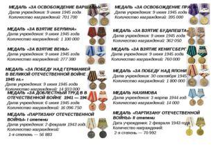 МЕДАЛЬ«ЗАОСВОБОЖДЕНИЕ ВАРШАВЫ» Дата учреждения: 9июня 1945 года Количество