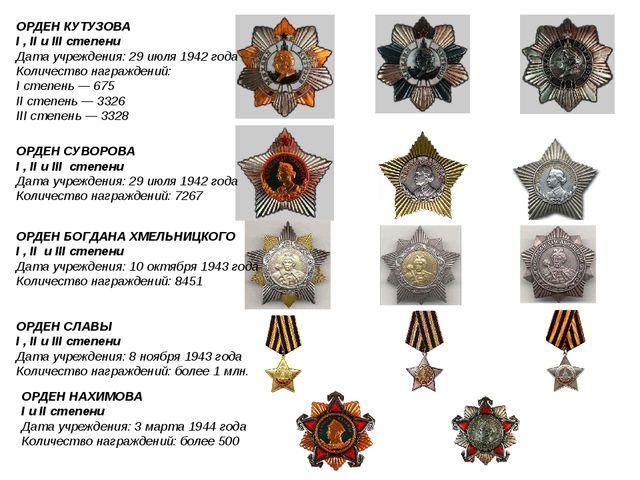 ОРДЕН КУТУЗОВА I, II и III степени Дата учреждения: 29июля 1942 года Количе...