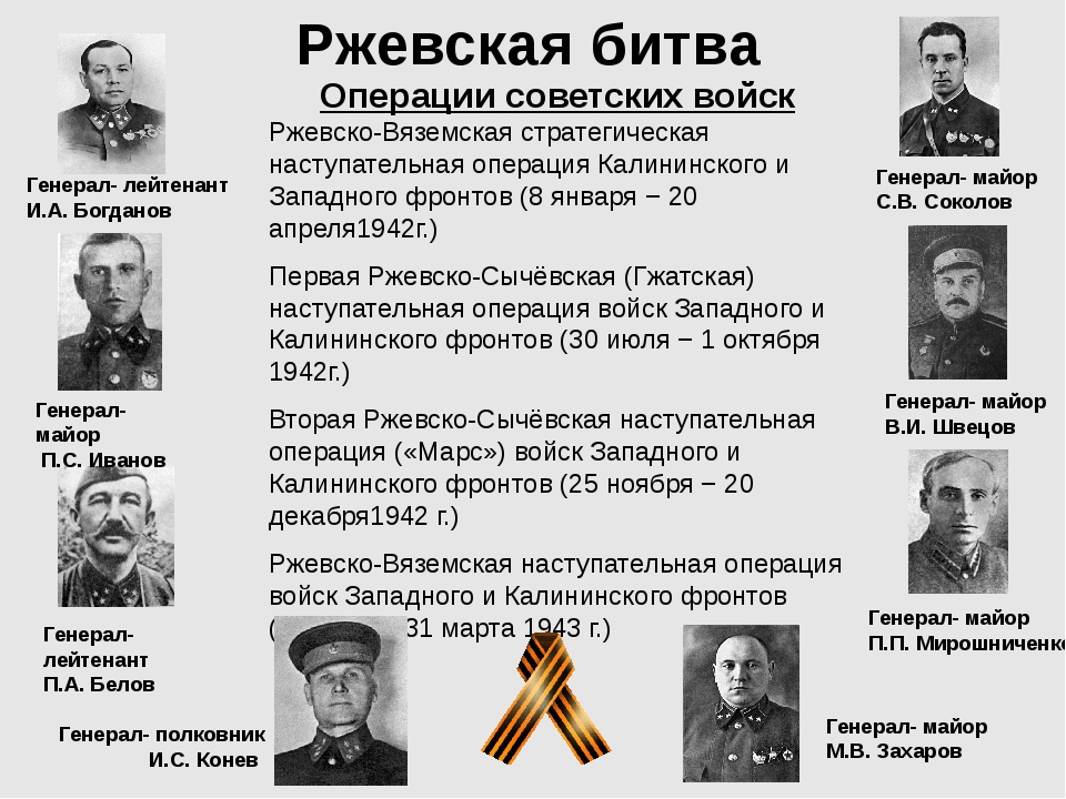 Операции советских войск Ржевско-Вяземская стратегическая наступательная опер...