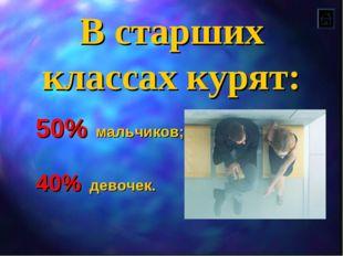 В старших классах курят: 50% мальчиков; 40% девочек.