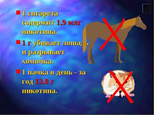 1 сигарета содержит 1,9 млг никотина. 1 г убивает лошадь и разрывает хомячка...