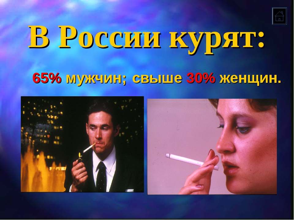 В России курят: 65% мужчин; свыше 30% женщин.