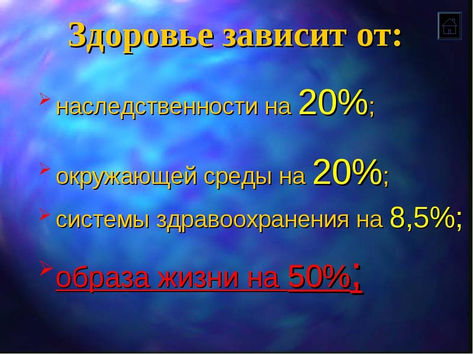 Здоровье зависит от: наследственности на 20%; окружающей среды на 20%; систем...