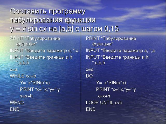Составить программу табулирования функции y = x sin сx на [a,b] с шагом 0,15...