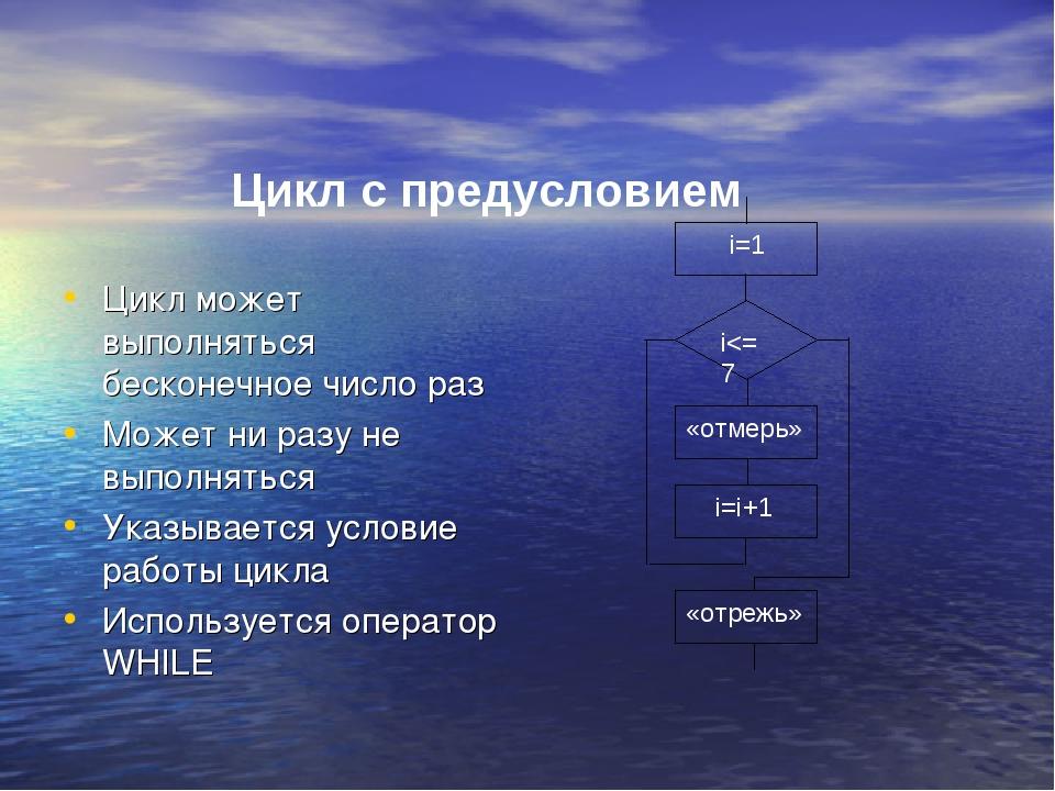Цикл может выполняться бесконечное число раз Может ни разу не выполняться Ук...