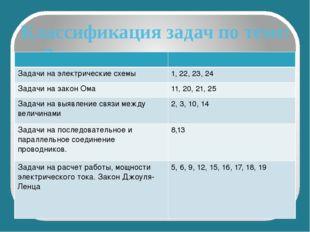 Классификация задач по теме: «Законы постоянного тока» Задачи на электрически