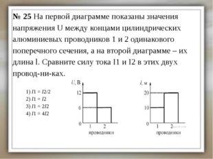 № 25 На первой диаграмме показаны значения напряженияUмежду концами цилиндр