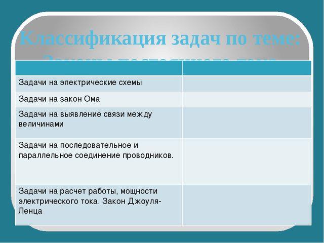 Классификация задач по теме: «Законы постоянного тока» Задачи на электрически...