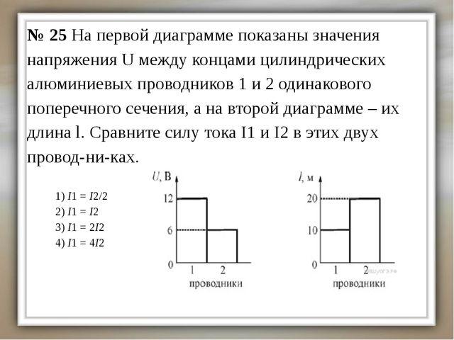 № 25 На первой диаграмме показаны значения напряженияUмежду концами цилиндр...