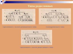Типы родословных сцепленного с полом доминантного типа голандрического типа с